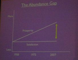 abundance gap