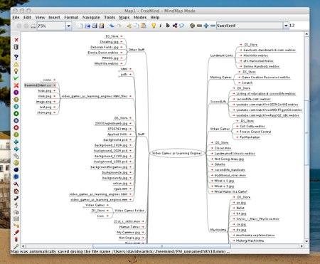 Image of FreeMind rendering of presentation folder