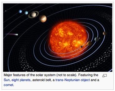 Solorsystem