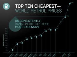 Top_Ten_Cheapest_World_Petrol_Prices_|_Daily_Statistic-20110828-111623.jpg