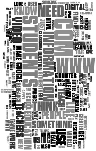 Word Cloud from Blackchannel Transcript