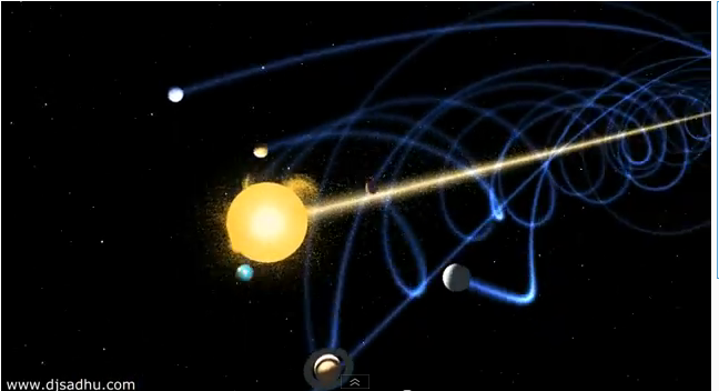 A new way to visualize the Solar System. 