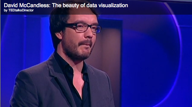 The Beauty of Data Visualization