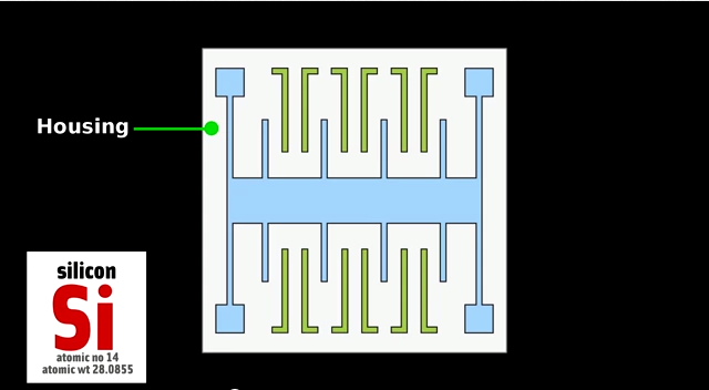 How a smartphone accelerometer works.